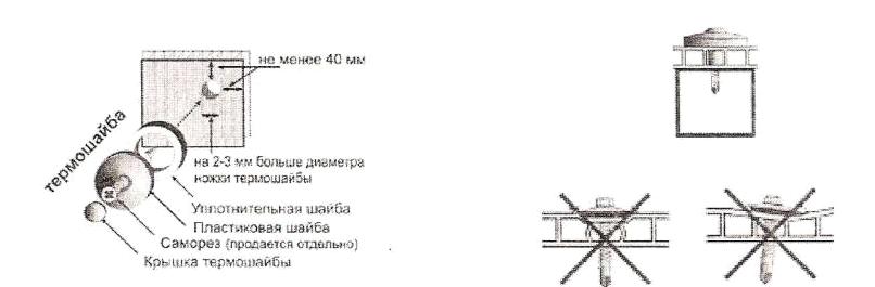 Термошайба
